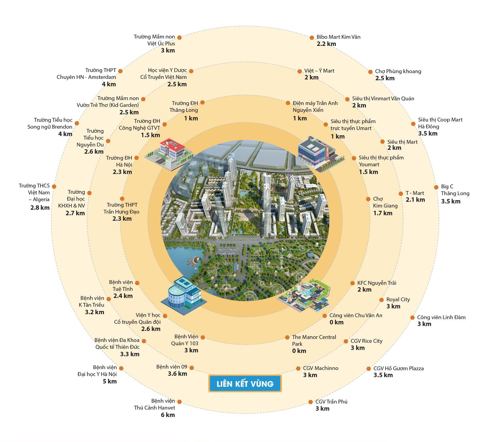 Liên kết vùng dự án Phối cảnh tổng thể dự án The Maner Center Park