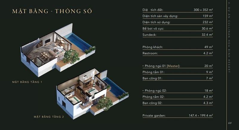 thiết kế chi tiết biệt thự nghỉ dưỡng resort Hòa Bình